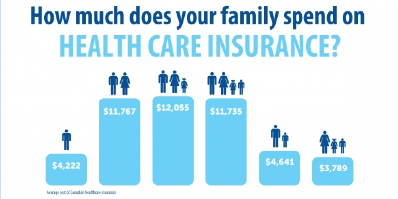 Tips For Buying Health Insurance Online